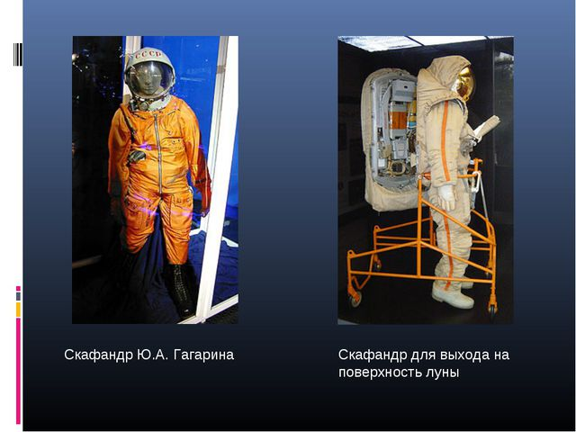 Скафандр Ю.А. Гагарина Скафандр для выхода на поверхность луны