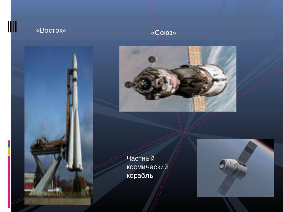 «Восток» «Союз» Частный космический корабль