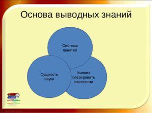 Основа выводных знаний Умение оперировать понятиями Система понятий Сущность