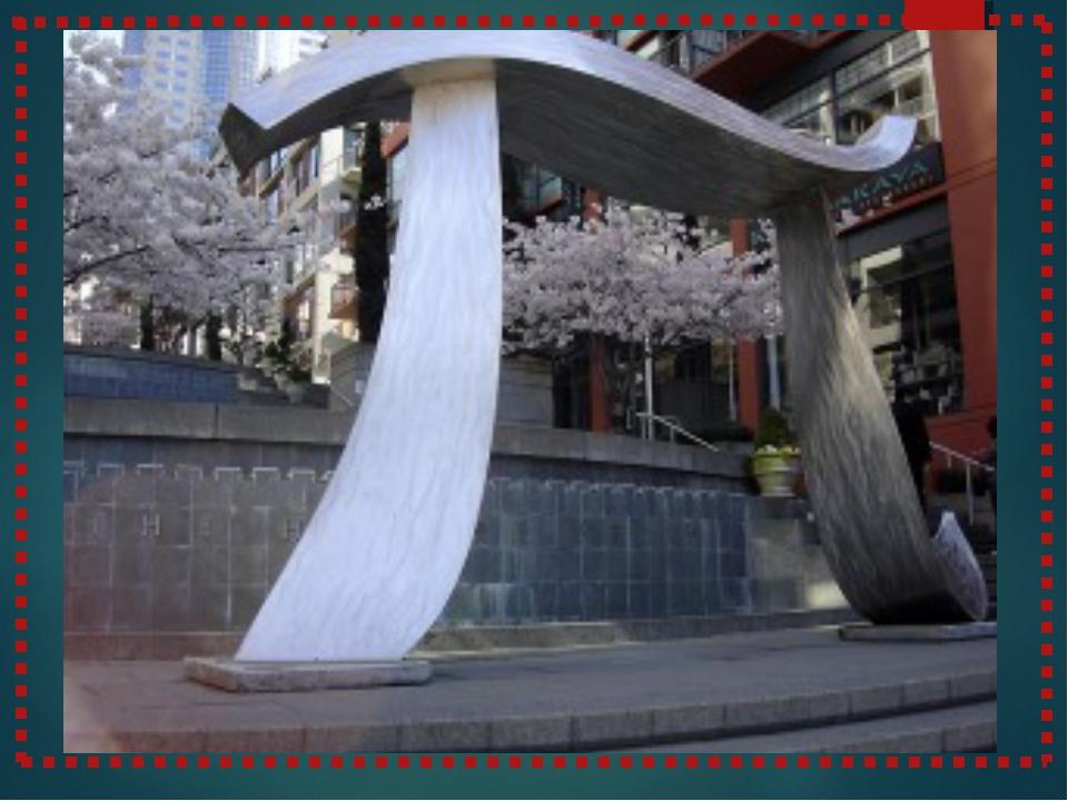 История числа π *