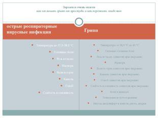 острые респираторные вирусные инфекции Грипп Температура до 37,5-38,5 °C Голо