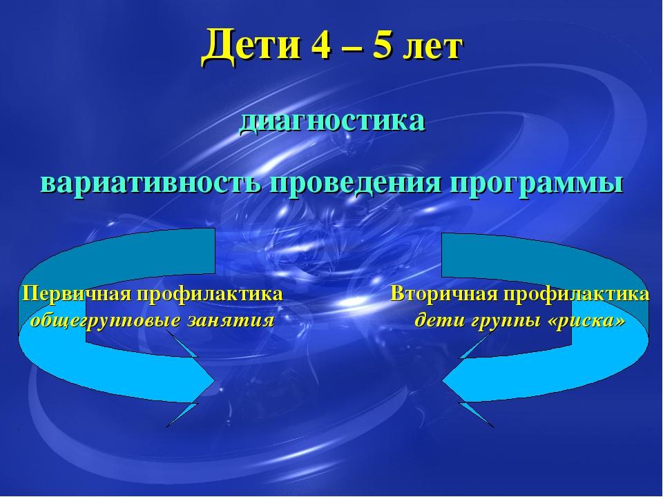 Дети 4 – 5 лет Вторичная профилактика дети группы «риска» Первичная профилакт...