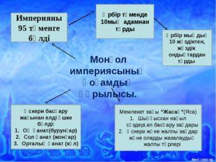 Монғолдардың қазақстанды жаулап алуы. Үлкен ұлы Жошы 1207-1208жж Енесей қырғ