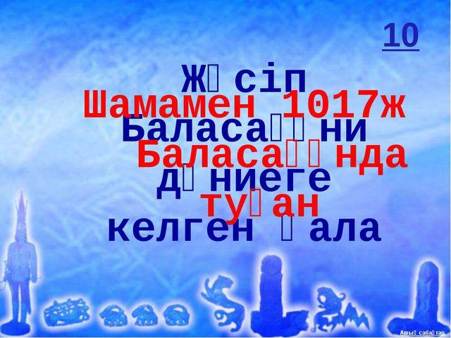 Әбу Насыр әл- Фараби дүниеге келген қала? Фараб(Отырар) 20 Ашық сабақтар Ашық...