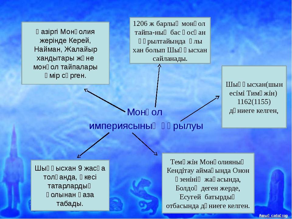 Монғол империясының қоғамдық құрылысы. Империяны 95 түменге бөлді Әрбір түме...