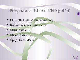 Результаты ЕГЭ и ГИА(ОГЭ) ЕГЭ 2011-2012 учебный год Кол-во обучающихся: 6 Мин