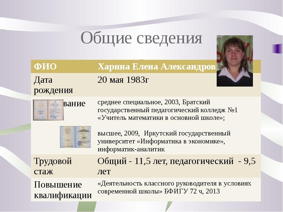 Научно-методическая деятельность Образовательные программы Список УМК