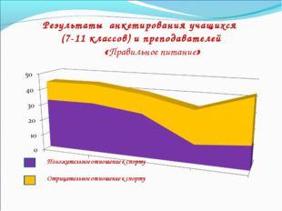 Результаты анкетирования учащихся (7-11 классов) и преподавателей «Правильное