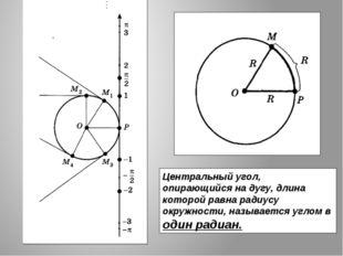 Центральный угол, опирающийся на дугу, длина которой равна радиусу окружности