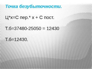 Точка безубыточности. Ц*x=C пер.* x + C пост. Т.б=37480-25050 = 12430 Т.б=124