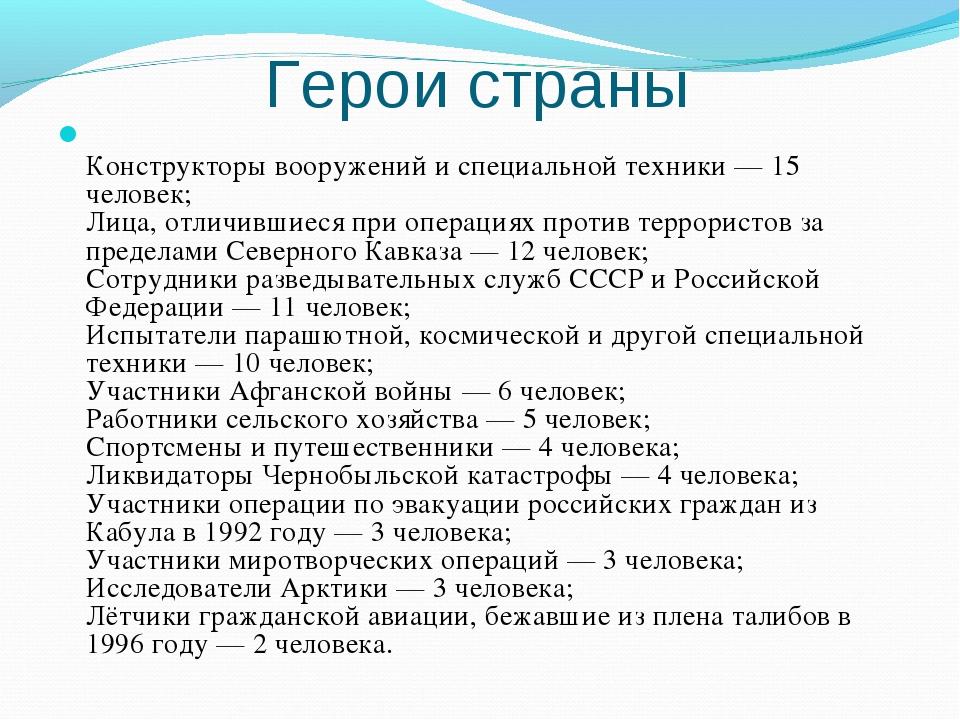 Герои страны Конструкторы вооружений и специальной техники— 15 человек; Лица...