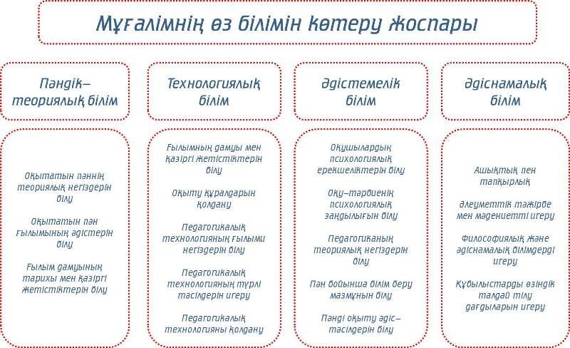 http://i.juzi-jep.ru/u/52/84770f69d44370a0b6511ffad37868/-/%D0%A0%D0%B8%D1%81%D1%83%D0%BD%D0%BE%D0%BA1.jpg