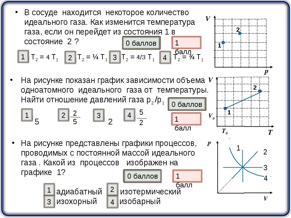 На рисунке показан график зависимости объема одноатомного идеального газа от...
