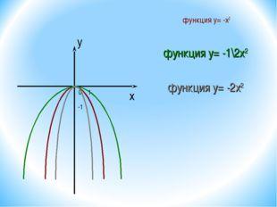 функция y= -x2 0 1 -1 функция y= -1\2x2 функция y= -2x2