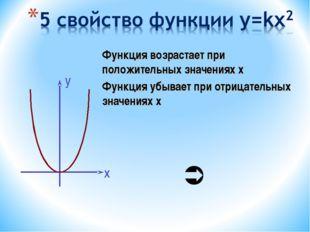 Функция возрастает при положительных значениях х Функция убывает при отрицате