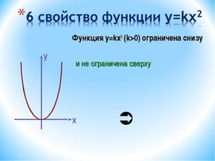 Функция y=kx2 (k>0) ограничена снизу и не ограничена сверху 