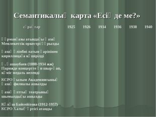 Семантикалық карта «Есіңде ме?» сұрақтар192519261934193619381940 Құрман