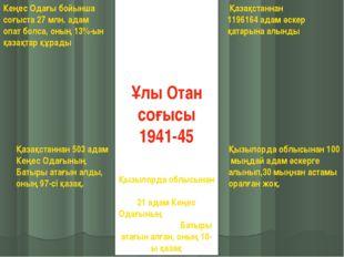 Ұлы Отан соғысы 1941-45 Қызылорда облысынан 21 адам Кеңес Одағының Батыры ат