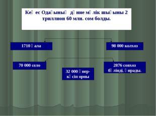 Кеңес Одағының дүние мүлік шығыны 2 триллион 60 млн. сом болды. 70000 село 9