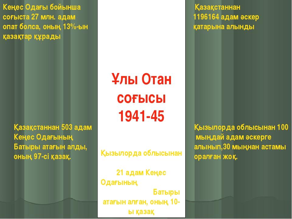 Ұлы Отан соғысы 1941-45 Қызылорда облысынан 21 адам Кеңес Одағының Батыры ат...