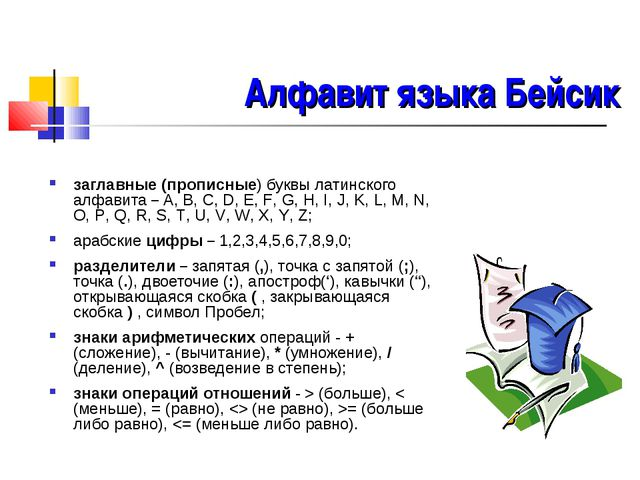 Алфавит языка Бейсик заглавные (прописные) буквы латинского алфавита – A, B,...