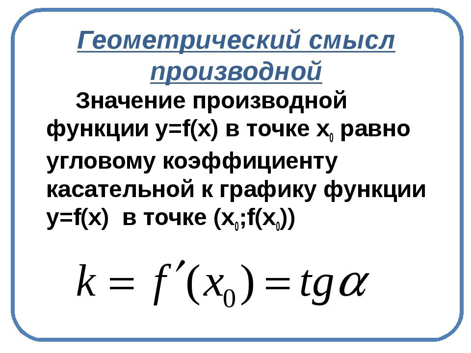 Геометрический смысл производной Значение производной функции y=f(х) в точк...