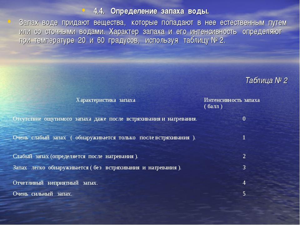 4.4. Определение запаха воды. Запах воде придают вещества, которые попадают в...
