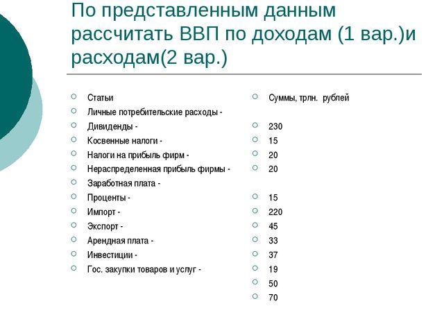 По представленным данным рассчитать ВВП по доходам (1 вар.)и расходам(2 вар.)...