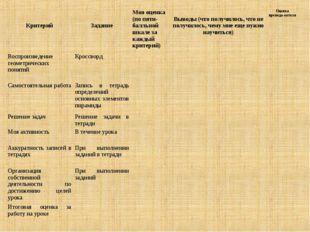Критерий  ЗаданиеМоя оценка (по пяти-балльной шкале за каждый критери