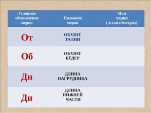 Условное обозначение мерок Название мерок Мои мерки ( в сантиметрах) От ОБХВ