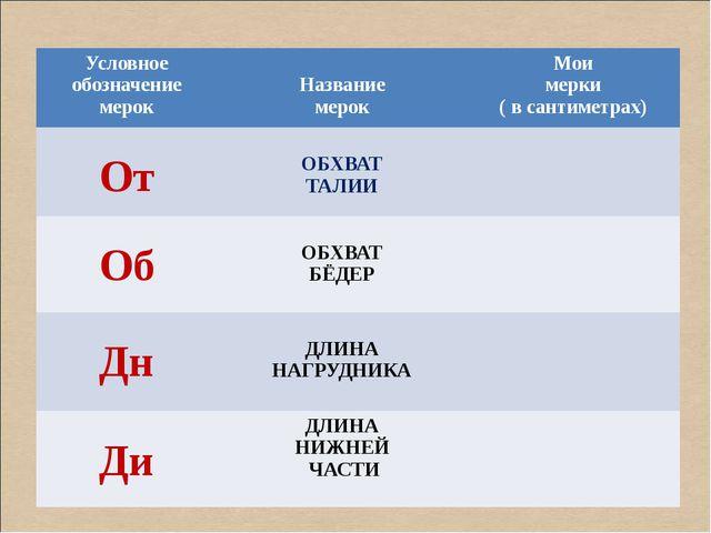 Условное обозначение мерок Название мерок Мои мерки ( в сантиметрах) От ОБХВ...