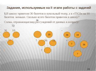 Задания, используемые на II этапе работы с задачей 1.В школу привезли 36 бил