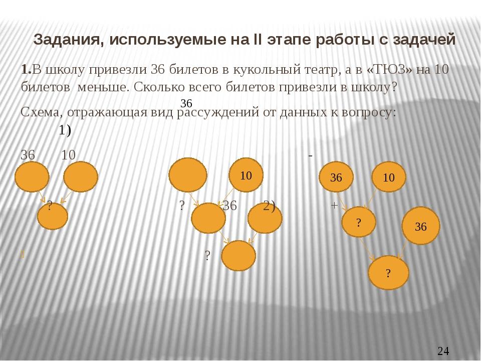Задания, используемые на II этапе работы с задачей 1.В школу привезли 36 бил...