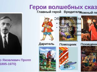 Герои волшебных сказок Главный герой Вредитель Ложный герой Даритель Помощник