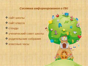 Система информирования о ПН: сайт школы сайт класса стенды ученический совет