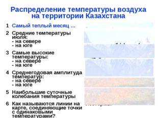 Распределение температуры воздуха на территории Казахстана 1 Самый теплый мес