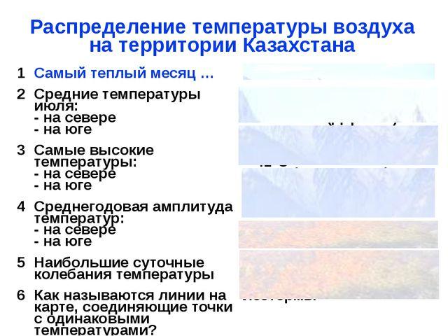 Распределение температуры воздуха на территории Казахстана 1 Самый теплый мес...