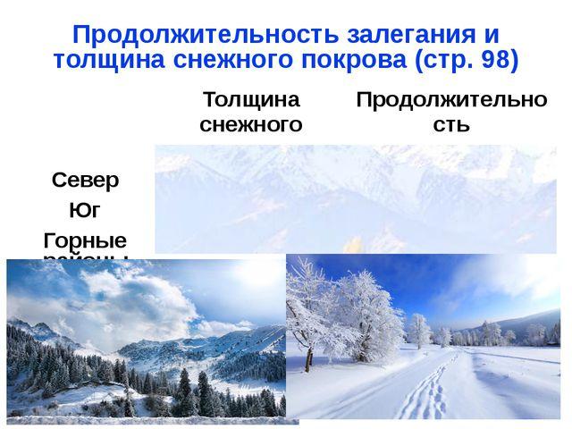 Продолжительность залегания и толщина снежного покрова (стр. 98) Толщина снеж...