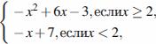 http://sdamgia.ru/formula/ec/ec7480ed5c3ec9766fa8946605704c5d.png