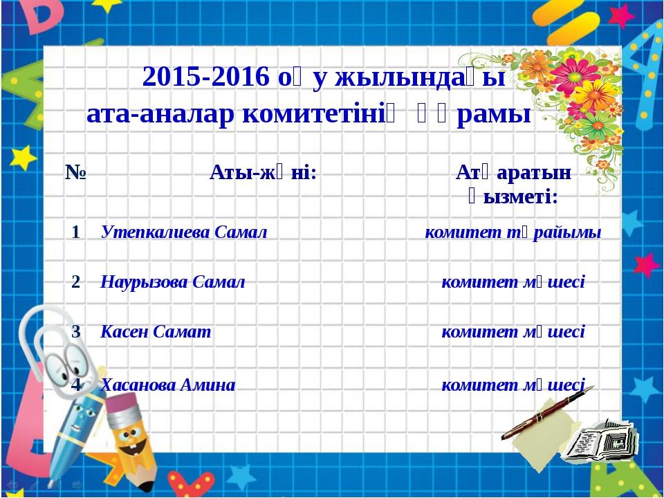 2015-2016 оқу жылындағы ата-аналар комитетінің құрамы № Аты-жөні: Атқаратын...