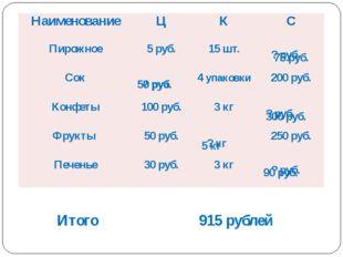 Итого 75 руб. ? руб. ? руб. 50 руб. 300 руб. ? руб. 5 кг ? кг 90 руб. ? руб.