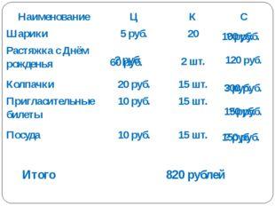 Итого 820 рублей ? руб. 150 руб. ? руб. 60 руб. ? руб. 300 руб. ? руб. 150 ру