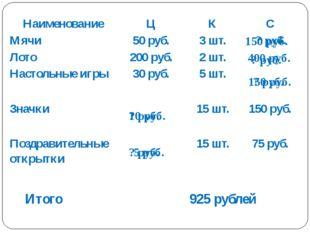 Итого 925 рублей ? руб. 150 руб. ? руб. 400 руб. ? руб. 150 руб. ? руб. 10 ру