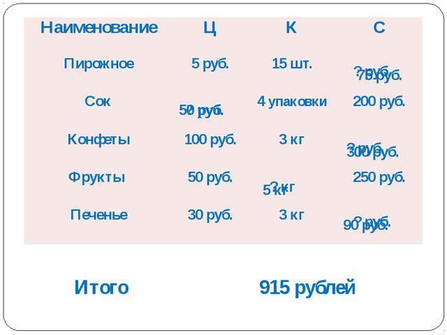Итого 75 руб. ? руб. ? руб. 50 руб. 300 руб. ? руб. 5 кг ? кг 90 руб. ? руб....