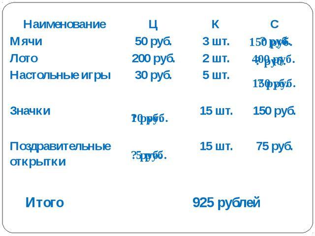 Итого 925 рублей ? руб. 150 руб. ? руб. 400 руб. ? руб. 150 руб. ? руб. 10 ру...
