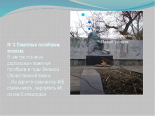 № 2 Памятник погибшим воинам. В центре станицы расположен памятник погибшим в