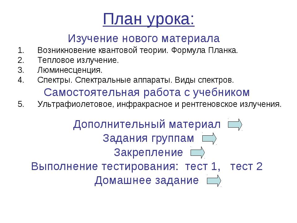 План урока: Изучение нового материала Возникновение квантовой теории. Формула...