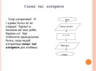 Сызықтық алгоритм Егер алгоритмнің N қадамы болса және олардың барлығы басына