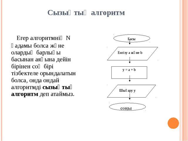 Сызықтық алгоритм Егер алгоритмнің N қадамы болса және олардың барлығы басына...