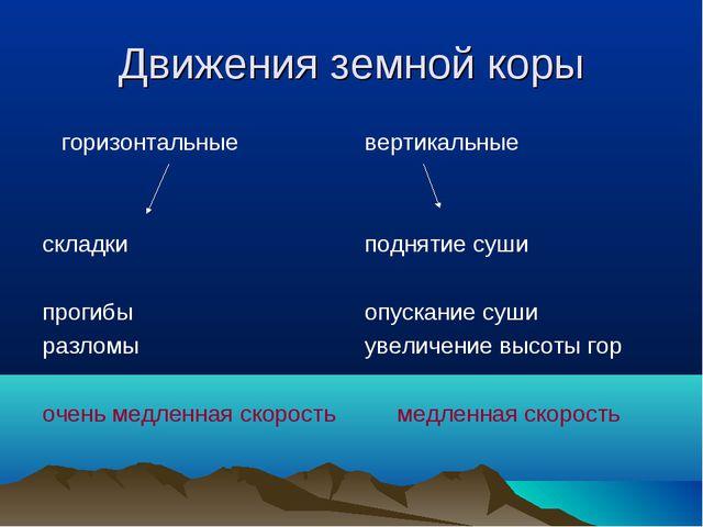 Движения земной коры горизонтальные складки прогибы разломы очень медленная с...
